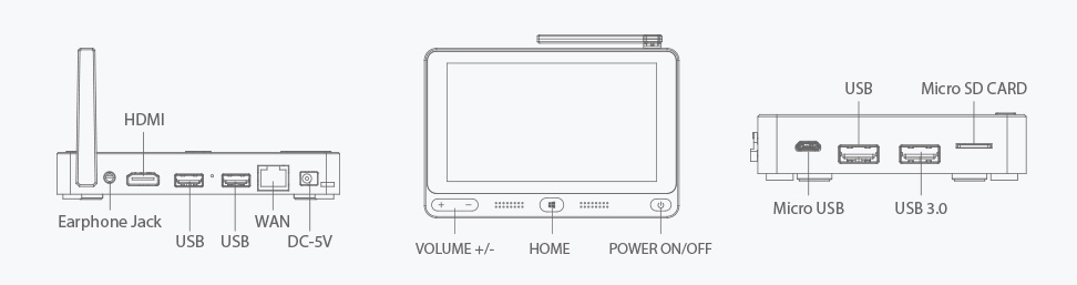 F1/F1S 5'' Box-Styled Tablet/MINI PC Product interface