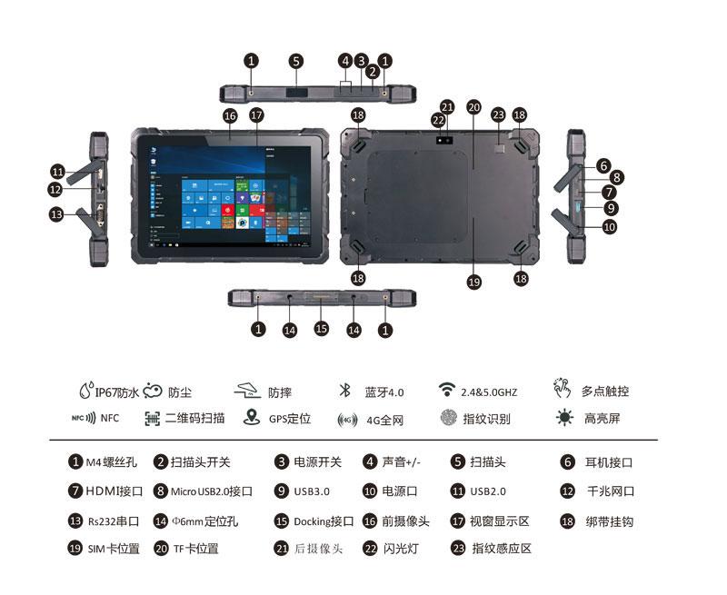 工业平板电脑 三防平板电脑 迷你pc 平板电脑厂家 minipc windows平板电脑 工控主机 生物信息采集识别终端 TWS蓝牙耳机定制方案商